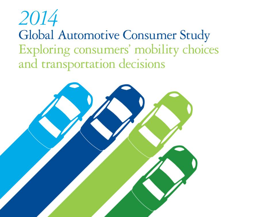 Les enjeux de la mobilité de demain pour le secteur automobile